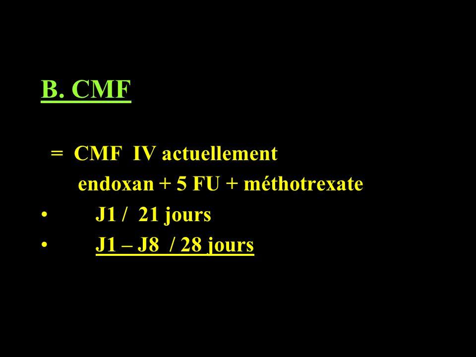 B. CMF = CMF IV actuellement endoxan + 5 FU + méthotrexate J1 / 21 jours J1 – J8 / 28 jours