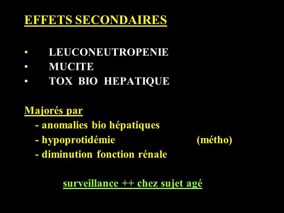 EFFETS SECONDAIRES LEUCONEUTROPENIE MUCITE TOX BIO HEPATIQUE Majorés par - anomalies bio hépatiques - hypoprotidémie (métho) - diminution fonction rén