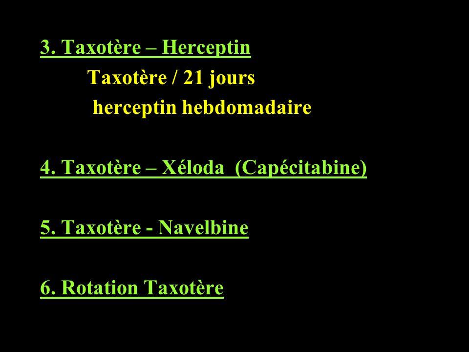3. Taxotère – Herceptin Taxotère / 21 jours herceptin hebdomadaire 4. Taxotère – Xéloda (Capécitabine) 5. Taxotère - Navelbine 6. Rotation Taxotère
