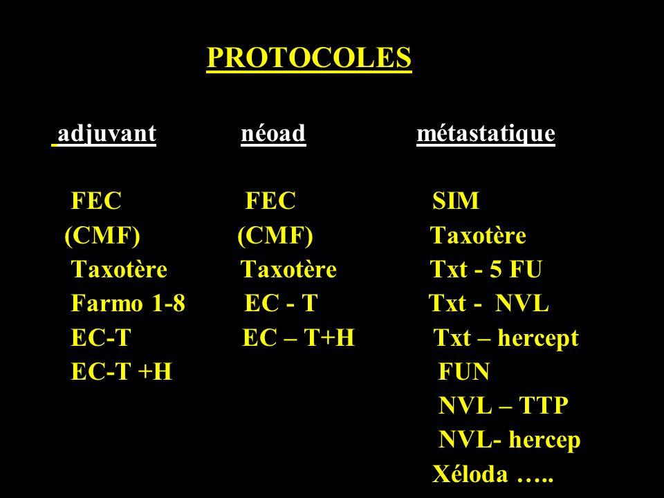 PROTOCOLES adjuvant néoad métastatique FEC FEC SIM (CMF) (CMF) Taxotère Taxotère Taxotère Txt - 5 FU Farmo 1-8 EC - T Txt - NVL EC-T EC – T+H Txt – he