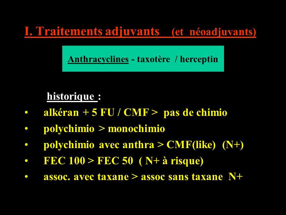 I. Traitements adjuvants (et néoadjuvants) historique : alkéran + 5 FU / CMF > pas de chimio polychimio > monochimio polychimio avec anthra > CMF(like