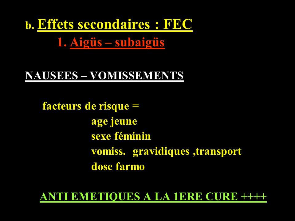 b. Effets secondaires : FEC 1. Aigüs – subaigüs NAUSEES – VOMISSEMENTS facteurs de risque = age jeune sexe féminin vomiss. gravidiques,transport dose