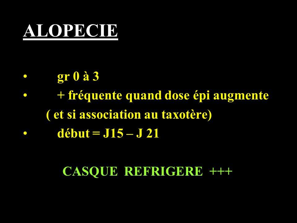ALOPECIE gr 0 à 3 + fréquente quand dose épi augmente ( et si association au taxotère) début = J15 – J 21 CASQUE REFRIGERE +++