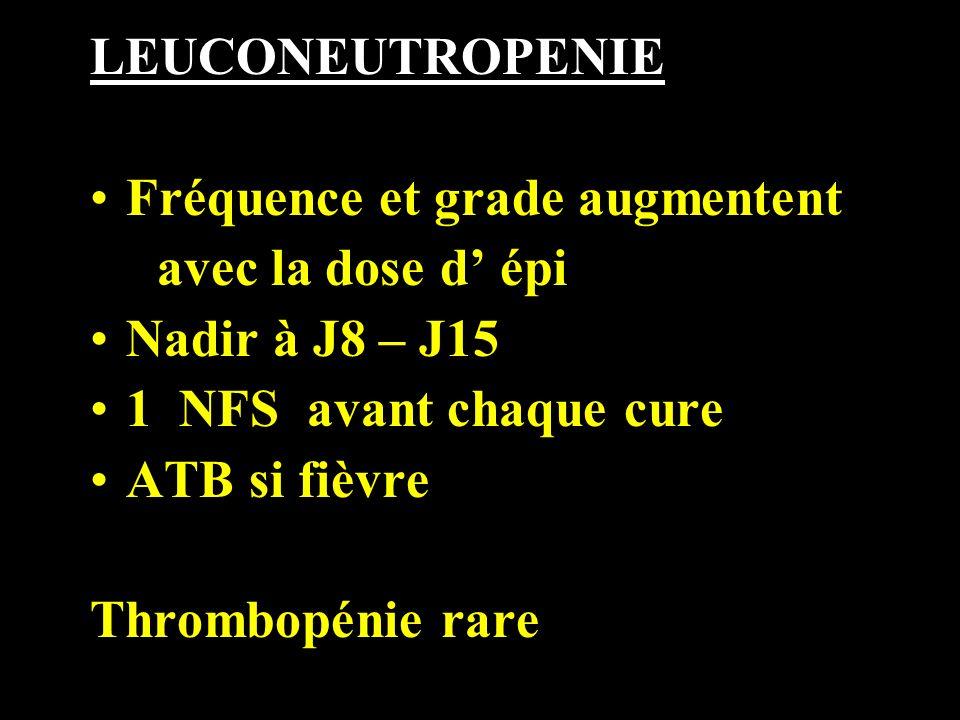 LEUCONEUTROPENIE Fréquence et grade augmentent avec la dose d épi Nadir à J8 – J15 1 NFS avant chaque cure ATB si fièvre Thrombopénie rare