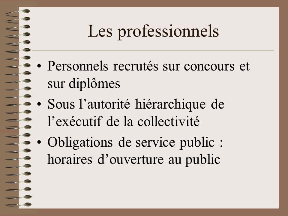 Les professionnels Personnels recrutés sur concours et sur diplômes Sous lautorité hiérarchique de lexécutif de la collectivité Obligations de service public : horaires douverture au public