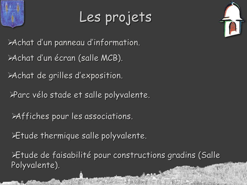 Les projets Achat dun panneau dinformation.Achat dun panneau dinformation.