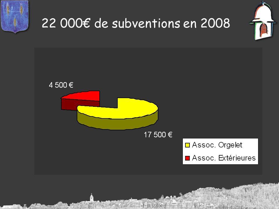 22 000 de subventions en 2008
