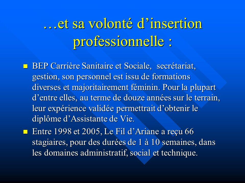 …et sa volonté dinsertion professionnelle : BEP Carrière Sanitaire et Sociale, secrétariat, gestion, son personnel est issu de formations diverses et majoritairement féminin.
