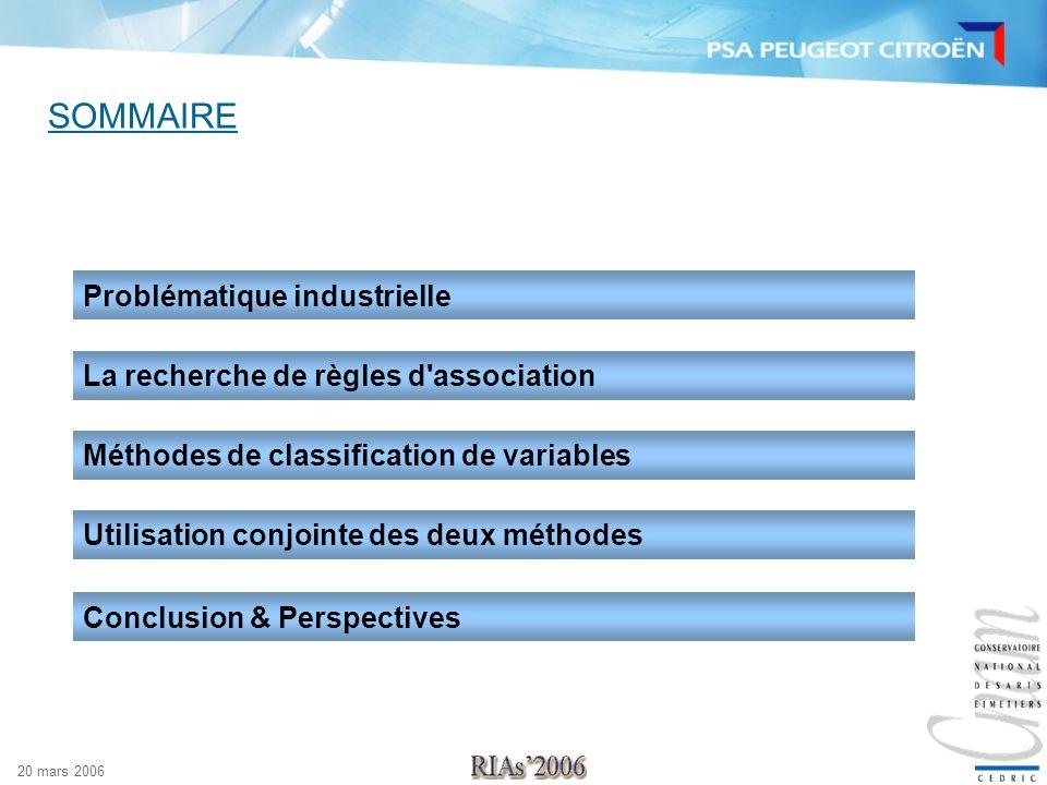 20 mars 2006 SOMMAIRE Problématique industrielle La recherche de règles d'association Méthodes de classification de variables Utilisation conjointe de