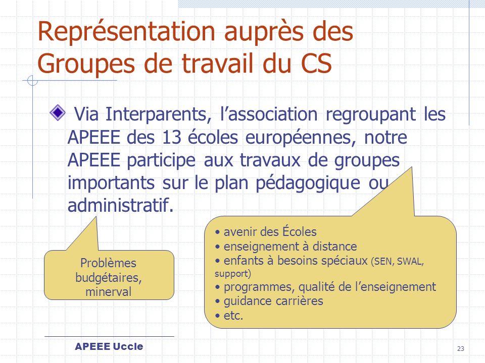 APEEE Uccle 23 Représentation auprès des Groupes de travail du CS Via Interparents, lassociation regroupant les APEEE des 13 écoles européennes, notre APEEE participe aux travaux de groupes importants sur le plan pédagogique ou administratif.