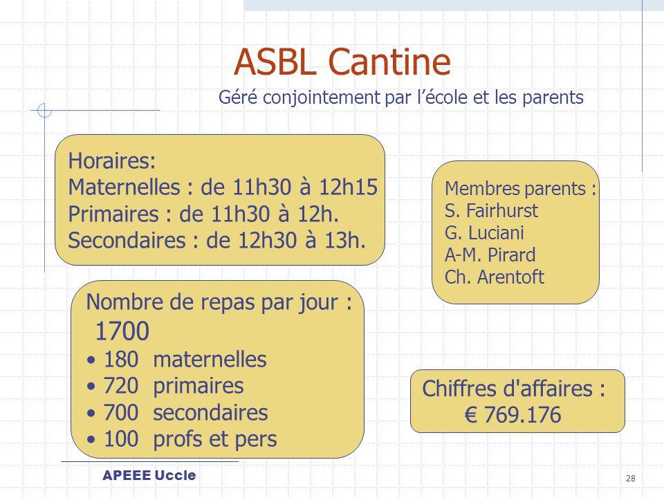 APEEE Uccle 28 ASBL Cantine Chiffres d affaires : 769.176 Horaires: Maternelles : de 11h30 à 12h15 Primaires : de 11h30 à 12h.