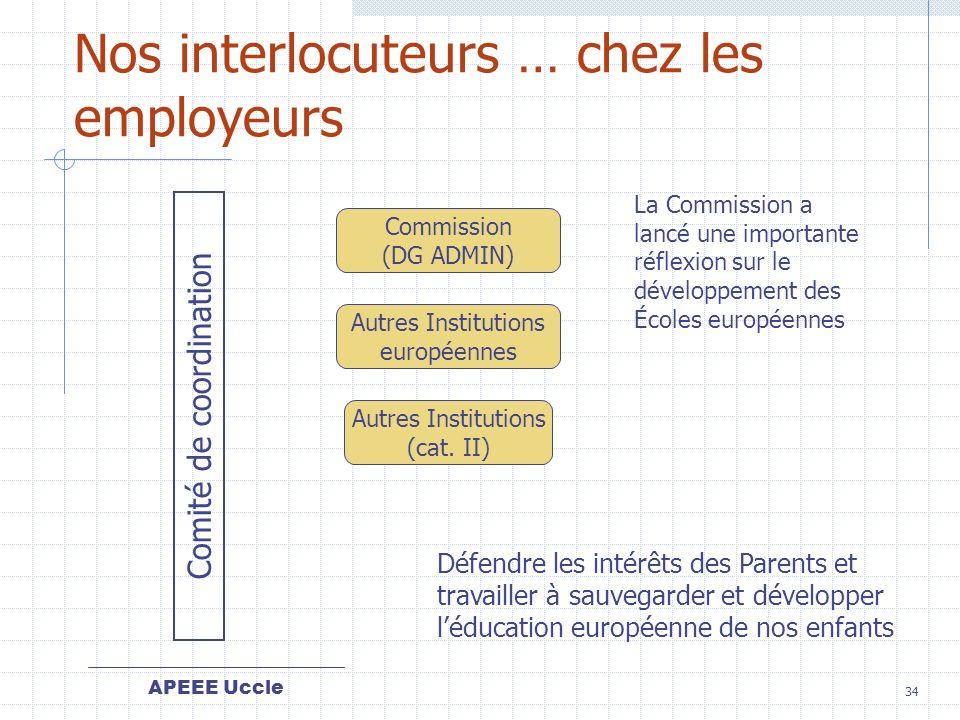 APEEE Uccle 34 Nos interlocuteurs … chez les employeurs Commission (DG ADMIN) Autres Institutions européennes Autres Institutions (cat.