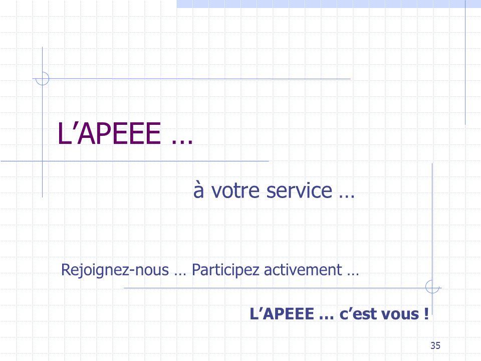 35 LAPEEE … à votre service … Rejoignez-nous … Participez activement … LAPEEE … cest vous !