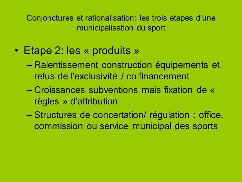 Conjonctures et rationalisation: les trois étapes dune municipalisation du sport Etape 2: les « produits » –Ralentissement construction équipements et