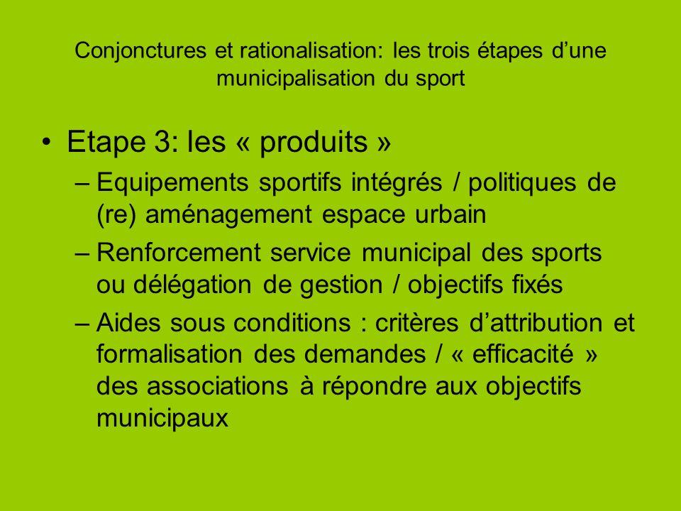 Conjonctures et rationalisation: les trois étapes dune municipalisation du sport Etape 3: les « produits » –Equipements sportifs intégrés / politiques