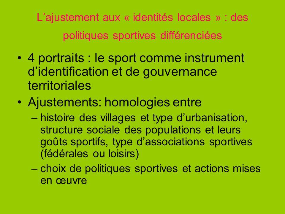 Lajustement aux « identités locales » : des politiques sportives différenciées 4 portraits : le sport comme instrument didentification et de gouvernan