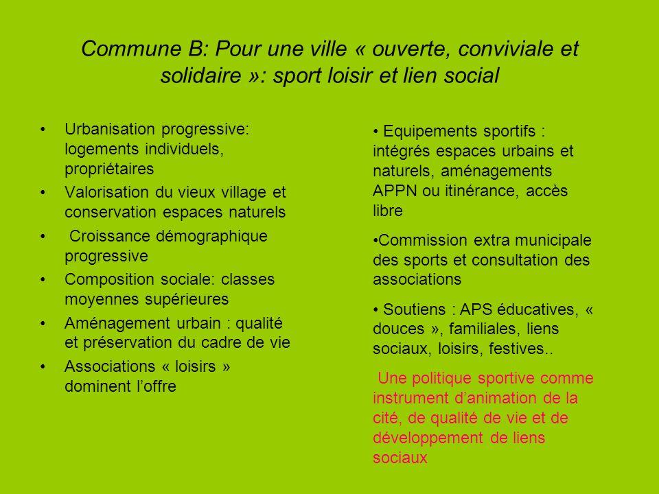 Commune B: Pour une ville « ouverte, conviviale et solidaire »: sport loisir et lien social Urbanisation progressive: logements individuels, propriéta