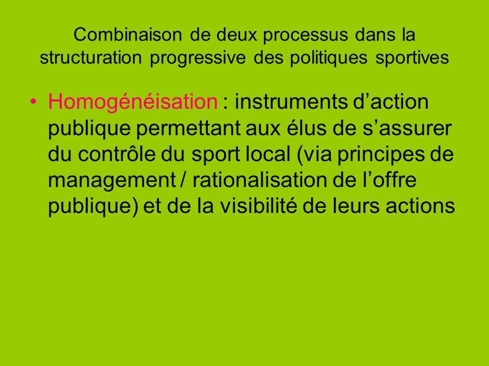 Combinaison de deux processus dans la structuration progressive des politiques sportives Homogénéisation : instruments daction publique permettant aux
