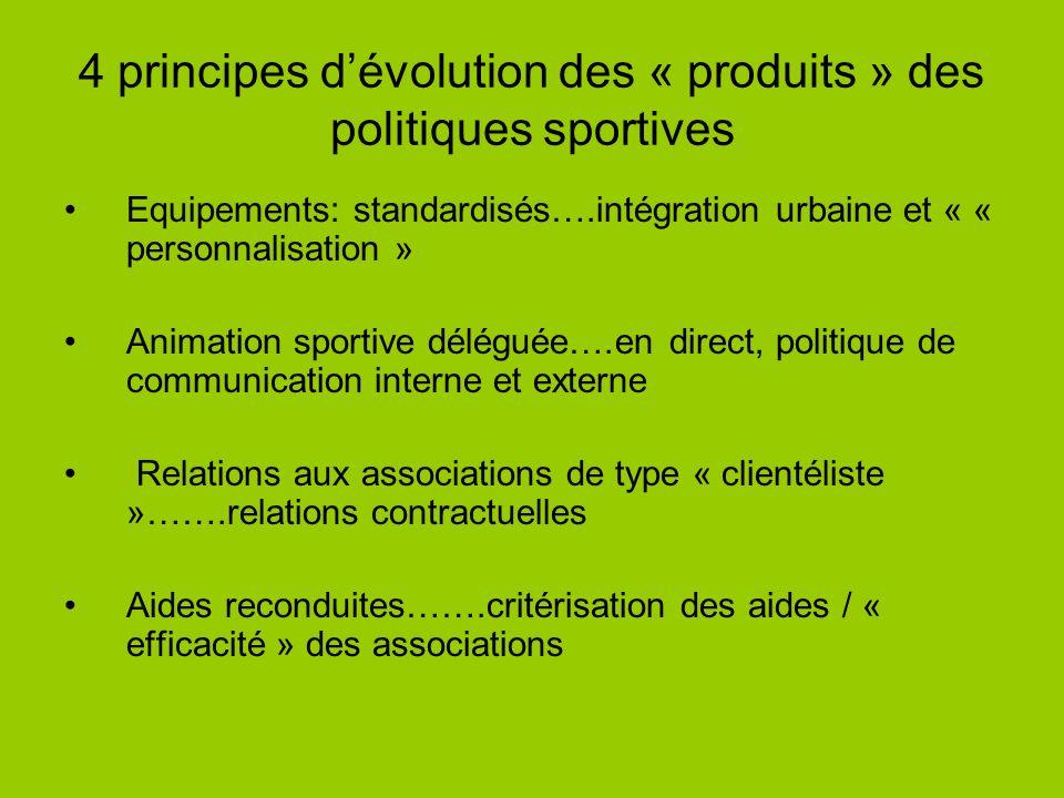 4 principes dévolution des « produits » des politiques sportives Equipements: standardisés….intégration urbaine et « « personnalisation » Animation sp