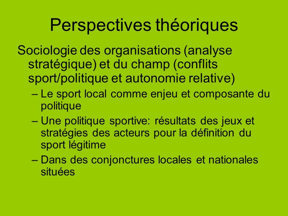 Perspectives théoriques Sociologie des organisations (analyse stratégique) et du champ (conflits sport/politique et autonomie relative) –Le sport loca