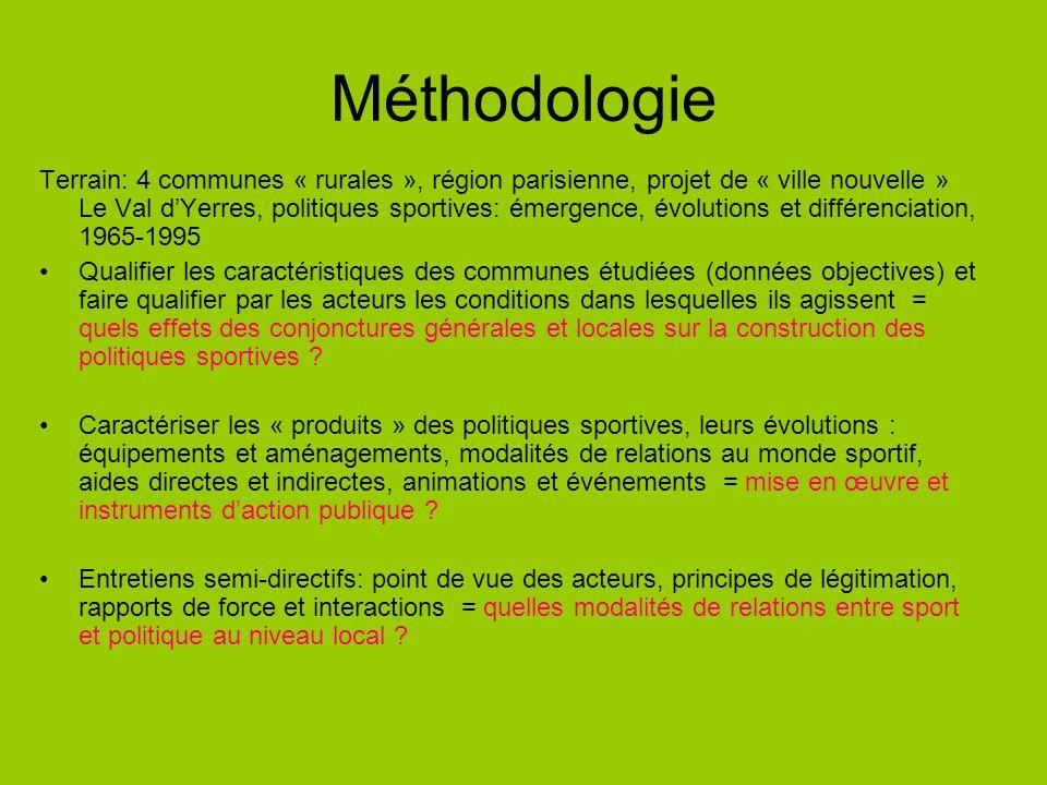 Méthodologie Terrain: 4 communes « rurales », région parisienne, projet de « ville nouvelle » Le Val dYerres, politiques sportives: émergence, évoluti