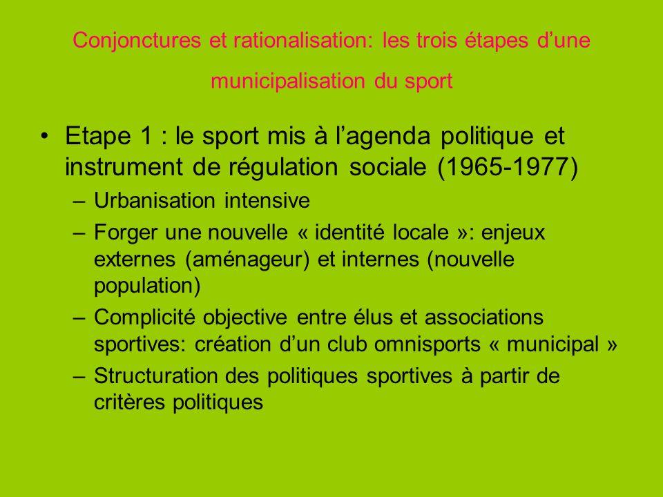 Conjonctures et rationalisation: les trois étapes dune municipalisation du sport Etape 1 : le sport mis à lagenda politique et instrument de régulatio