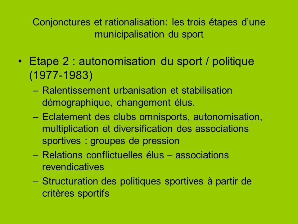 Conjonctures et rationalisation: les trois étapes dune municipalisation du sport Etape 2 : autonomisation du sport / politique (1977-1983) –Ralentisse