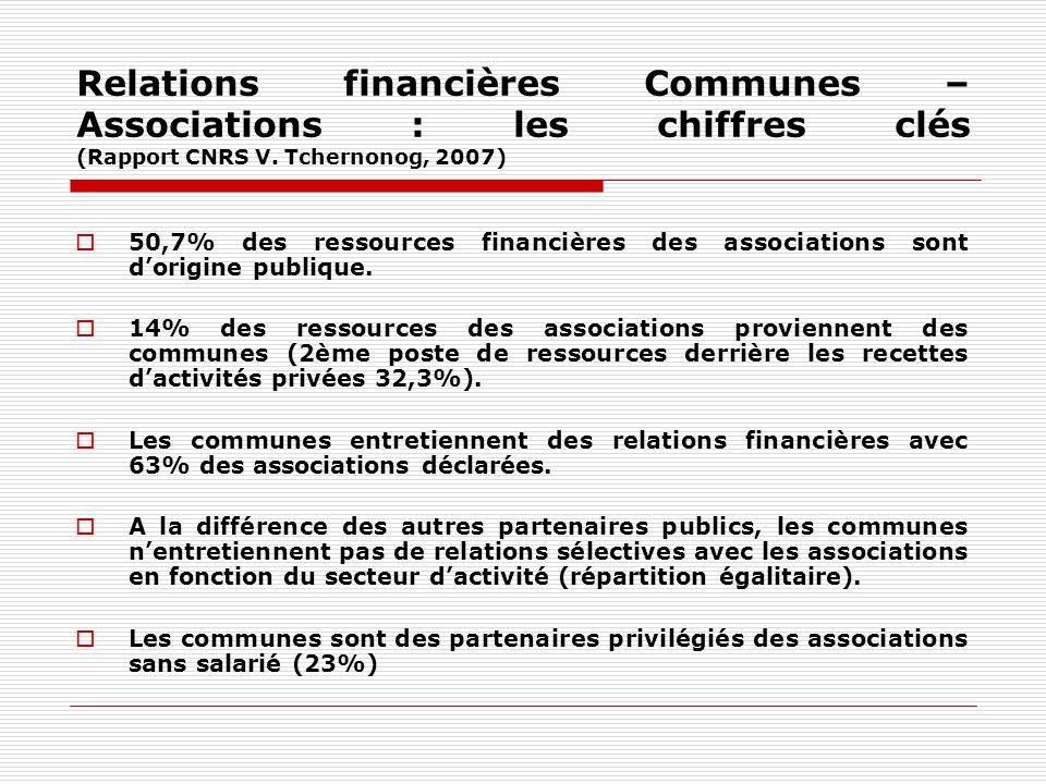 Associations – Communes : quelles formes de financement possibles .