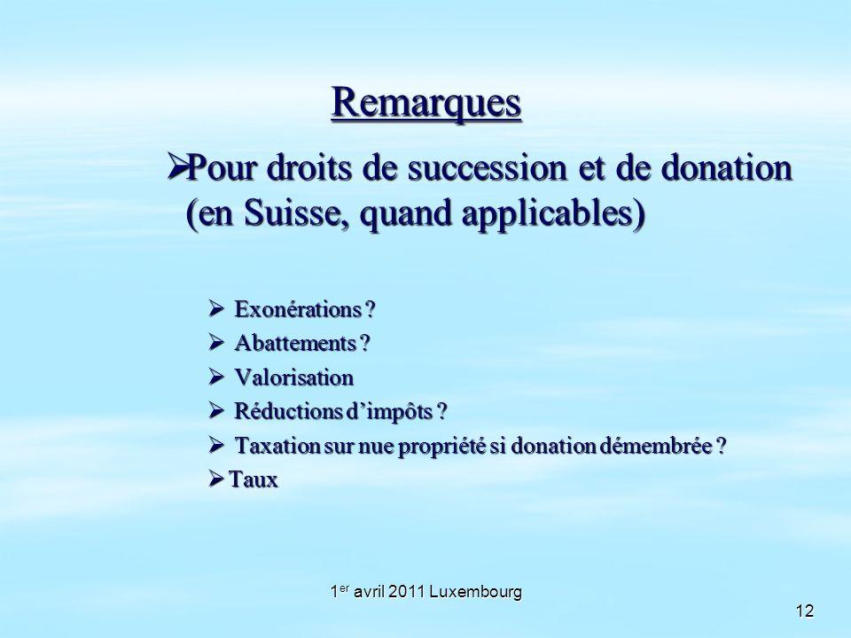 1 er avril 2011 Luxembourg 12Remarques Pour droits de succession et de donation (en Suisse, quand applicables) Pour droits de succession et de donatio