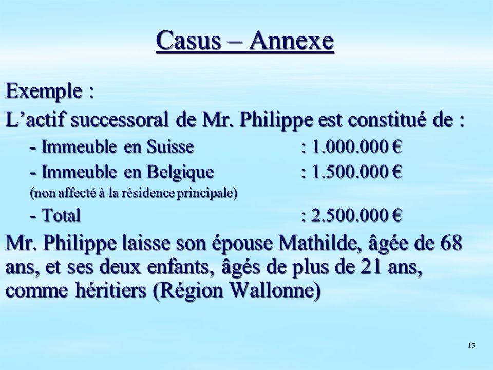 Casus – Annexe Exemple : Lactif successoral de Mr. Philippe est constitué de : - Immeuble en Suisse : 1.000.000 - Immeuble en Suisse : 1.000.000 - Imm