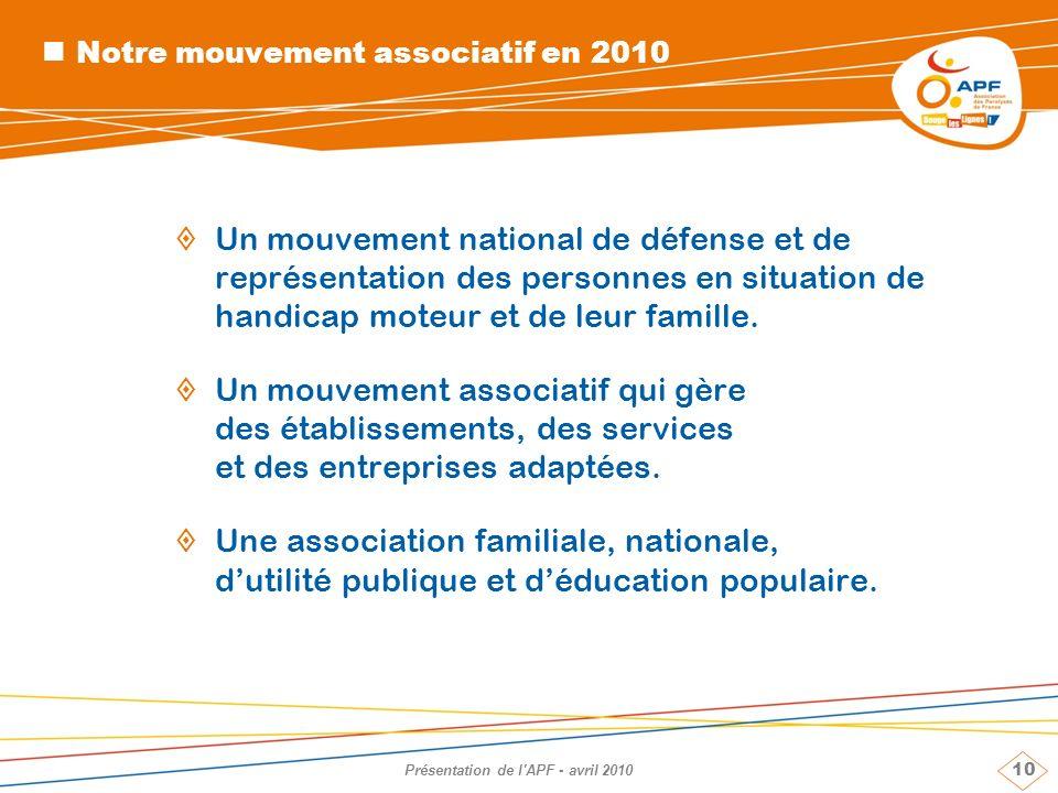 10 Présentation de l'APF - avril 2010 Notre mouvement associatif en 2010 Un mouvement national de défense et de représentation des personnes en situat