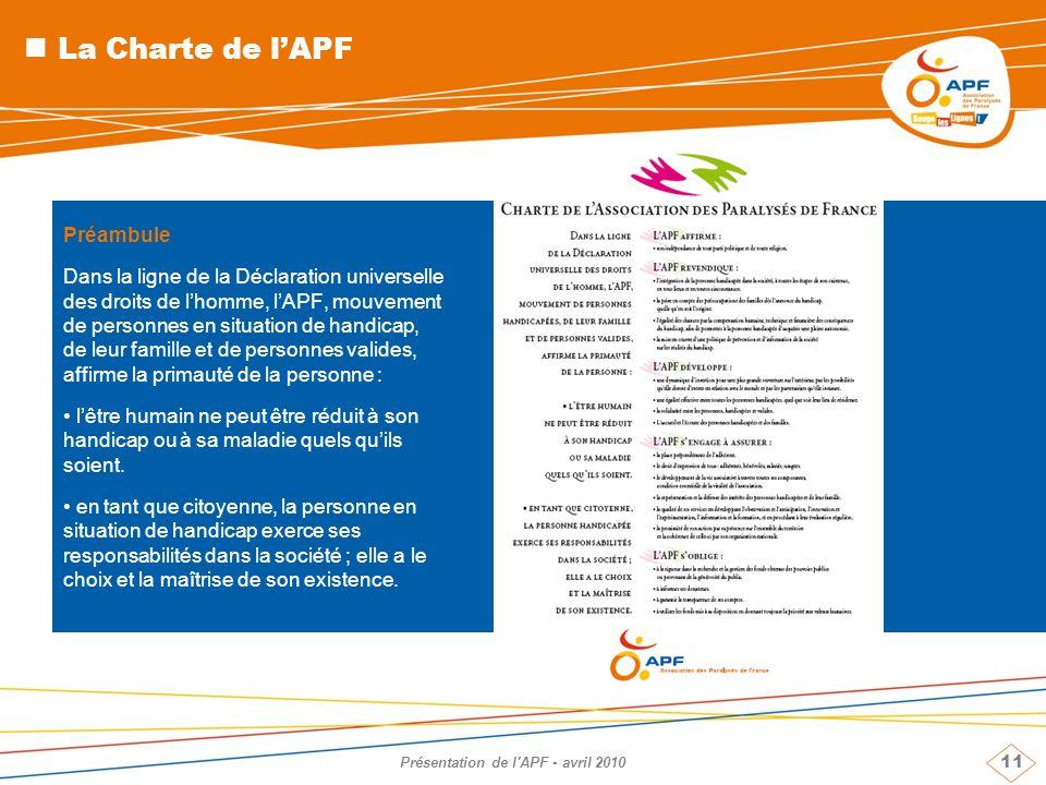 11 Présentation de l'APF - avril 2010 Préambule Dans la ligne de la Déclaration universelle des droits de lhomme, lAPF, mouvement de personnes en situ