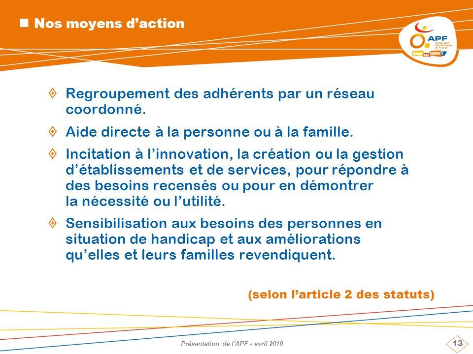 13 Présentation de l'APF - avril 2010 Nos moyens daction Regroupement des adhérents par un réseau coordonné. Aide directe à la personne ou à la famill