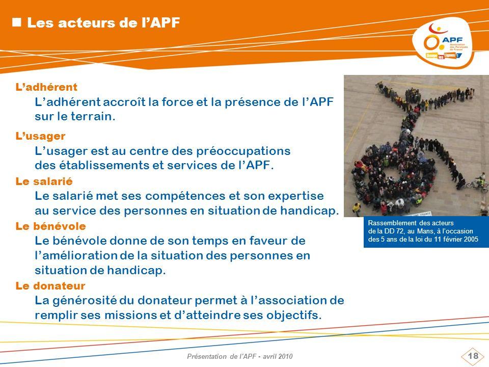 18 Présentation de l'APF - avril 2010 Les acteurs de lAPF Ladhérent Ladhérent accroît la force et la présence de lAPF sur le terrain. Lusager Lusager