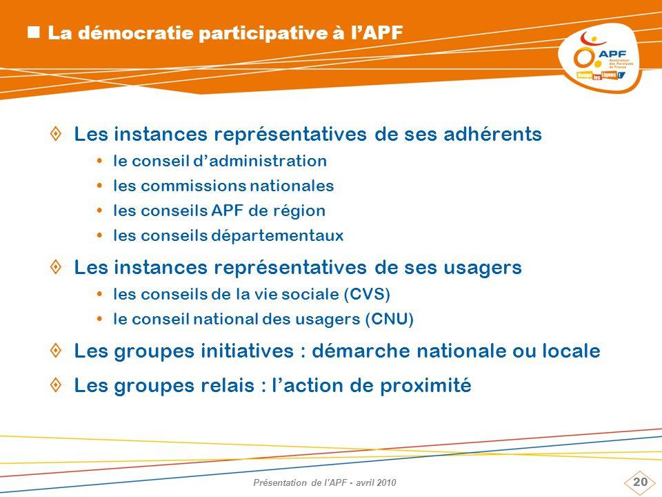 20 Présentation de l'APF - avril 2010 La démocratie participative à lAPF Les instances représentatives de ses adhérents le conseil dadministration les