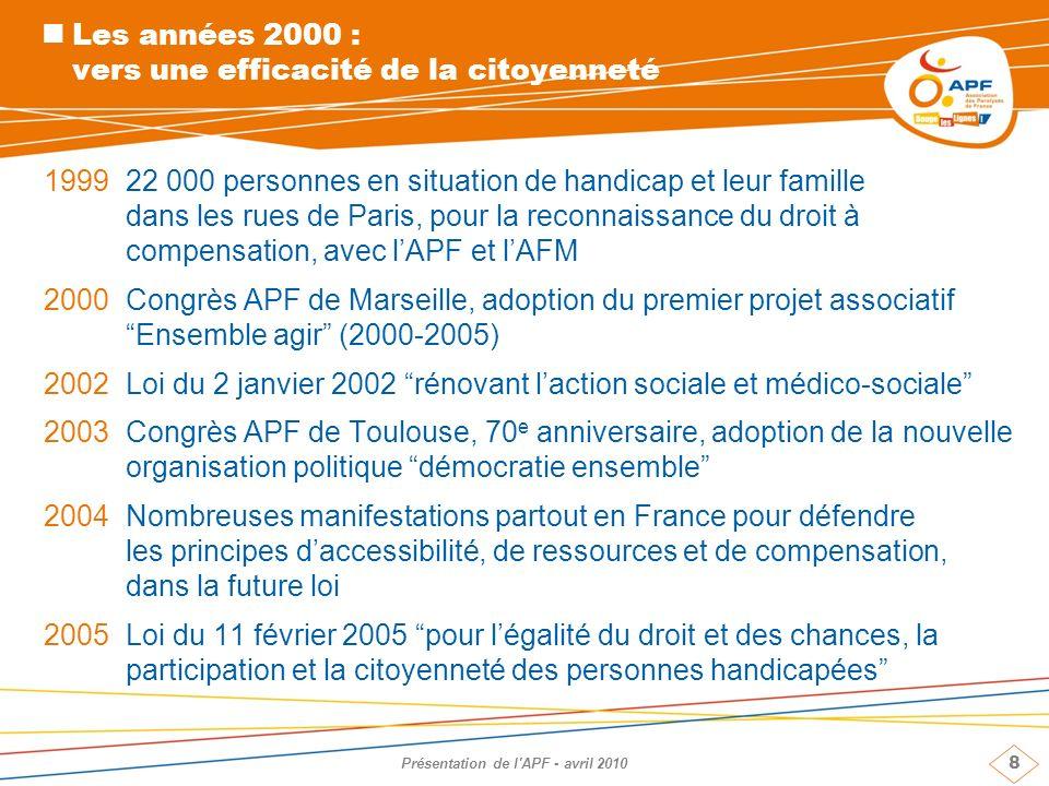 8 Présentation de l'APF - avril 2010 Les années 2000 : vers une efficacité de la citoyenneté 199922 000 personnes en situation de handicap et leur fam