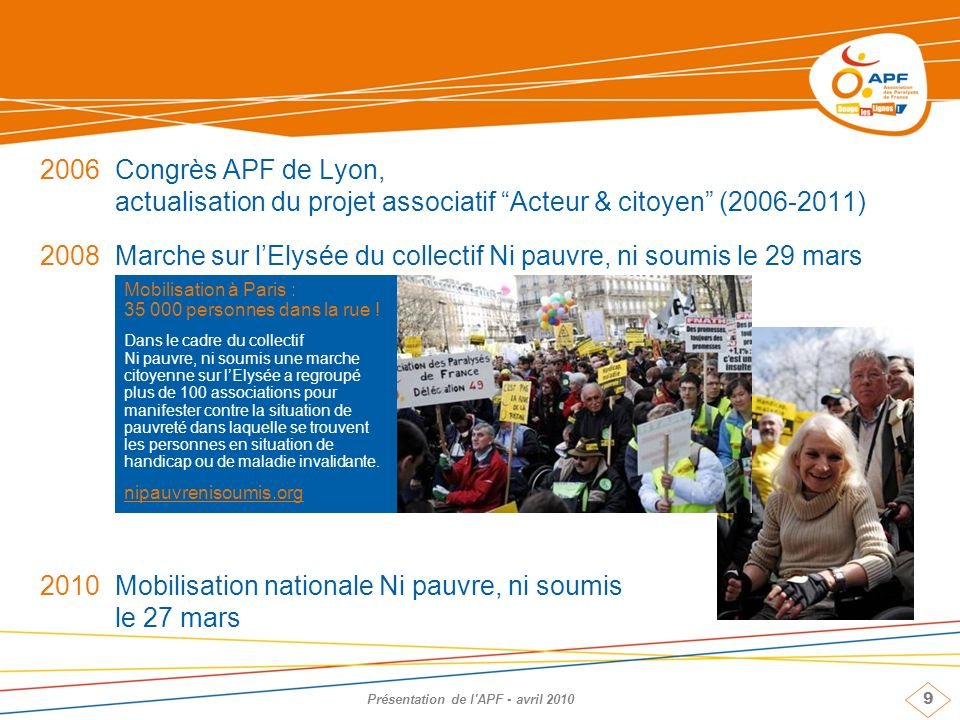 9 Présentation de l'APF - avril 2010 2006Congrès APF de Lyon, actualisation du projet associatif Acteur & citoyen (2006-2011) 2008Marche sur lElysée d