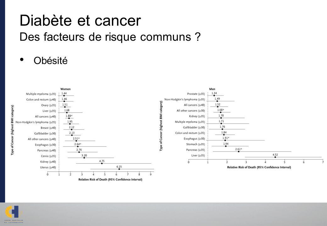 Diabète et cancer Des facteurs de risque communs ? Obésité