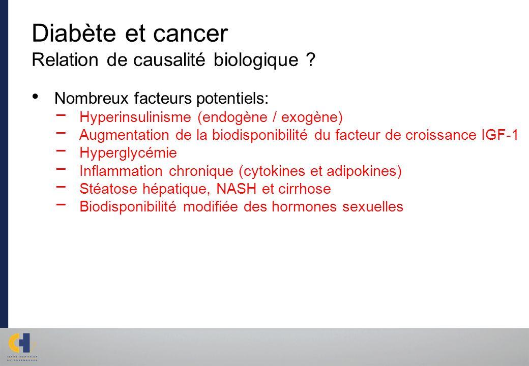 Diabète et cancer Relation de causalité biologique ? Nombreux facteurs potentiels: Hyperinsulinisme (endogène / exogène) Augmentation de la biodisponi