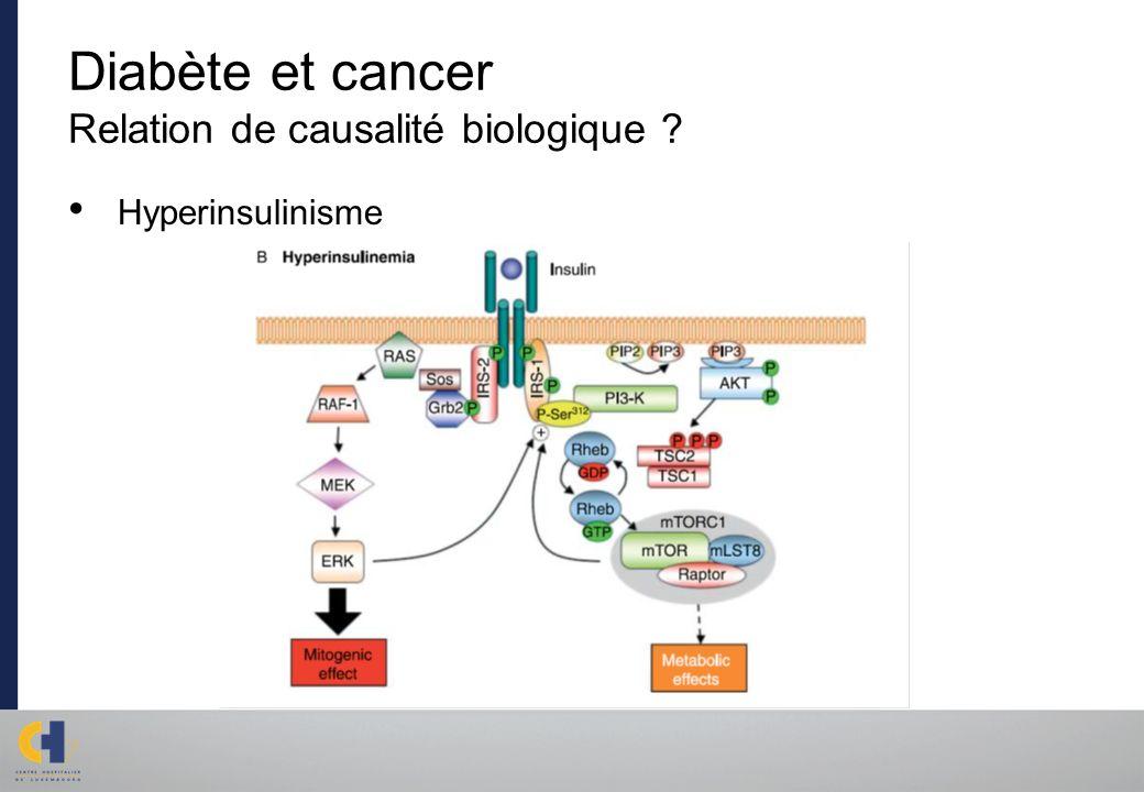 Diabète et cancer Relation de causalité biologique ? Hyperinsulinisme