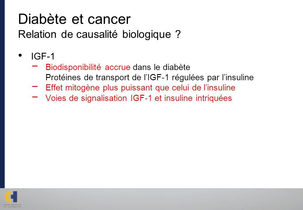 Diabète et cancer Relation de causalité biologique ? IGF-1 Biodisponibilité accrue dans le diabète Protéines de transport de lIGF-1 régulées par linsu