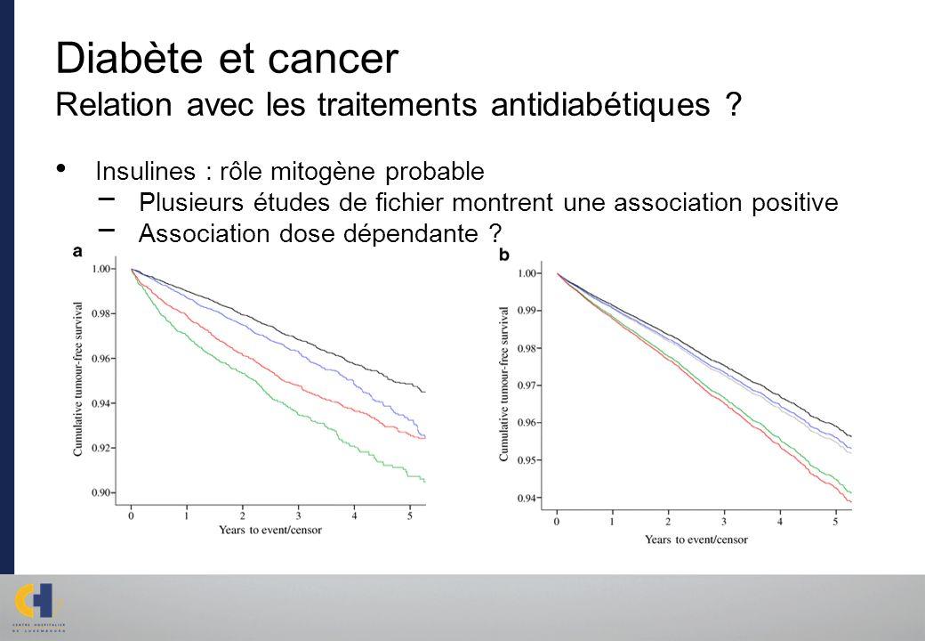 Diabète et cancer Relation avec les traitements antidiabétiques ? Insulines : rôle mitogène probable Plusieurs études de fichier montrent une associat