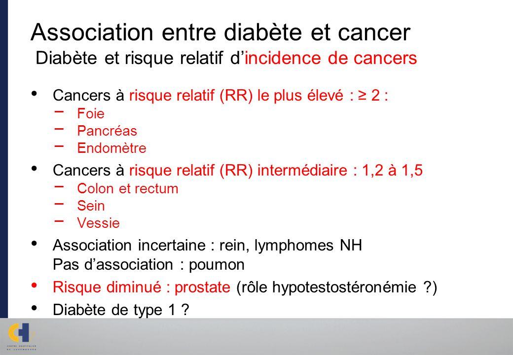 Association entre diabète et cancer Diabète et risque relatif dincidence de cancers Cancers à risque relatif (RR) le plus élevé : 2 : Foie Pancréas En