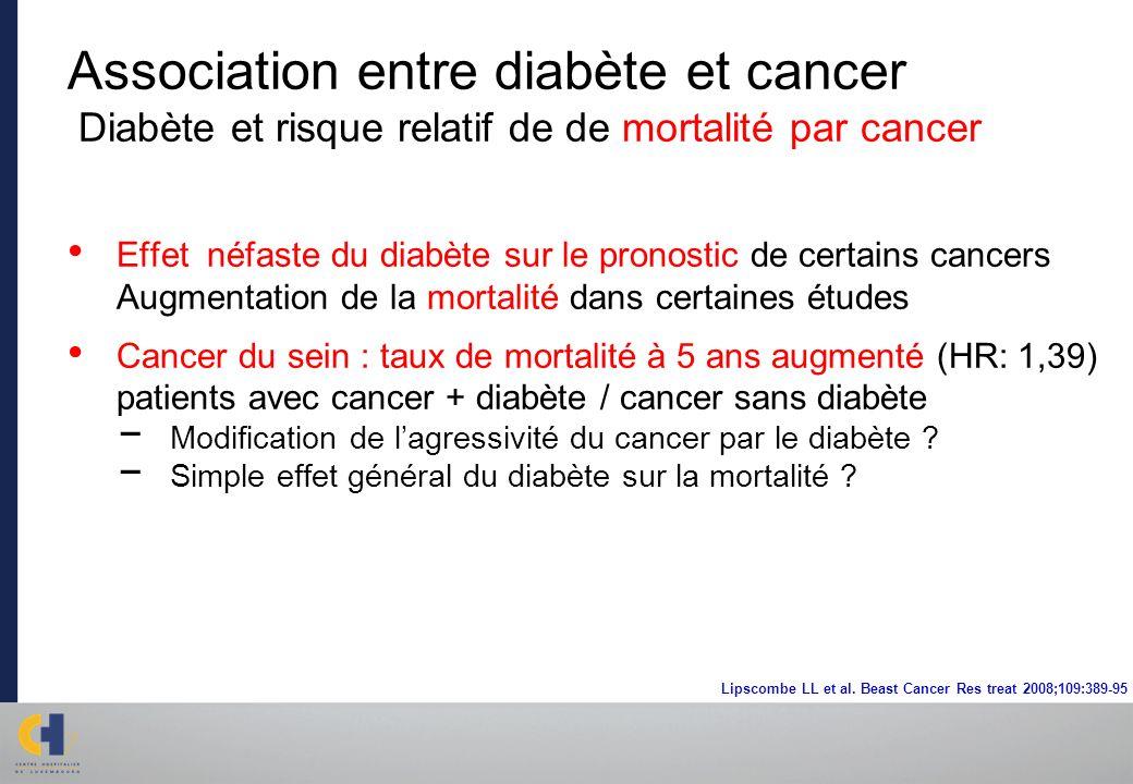 Association entre diabète et cancer Diabète et risque relatif de de mortalité par cancer Effet néfaste du diabète sur le pronostic de certains cancers