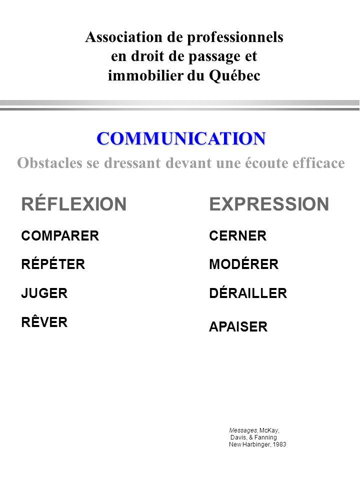 Association de professionnels en droit de passage et immobilier du Québec COMMUNICATION COMMUNICATION Obstacles se dressant devant une écoute efficace