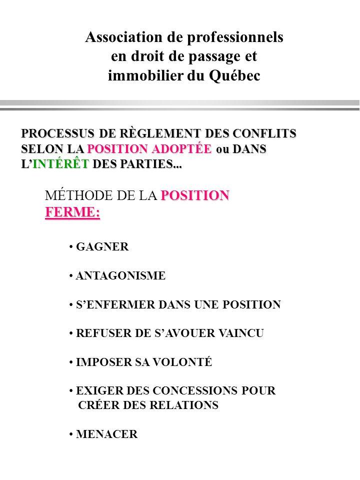 Association de professionnels en droit de passage et immobilier du Québec PROCESSUS DE RÈGLEMENT DES CONFLITS SELON LA POSITION ADOPTÉE ou DANS LINTÉR
