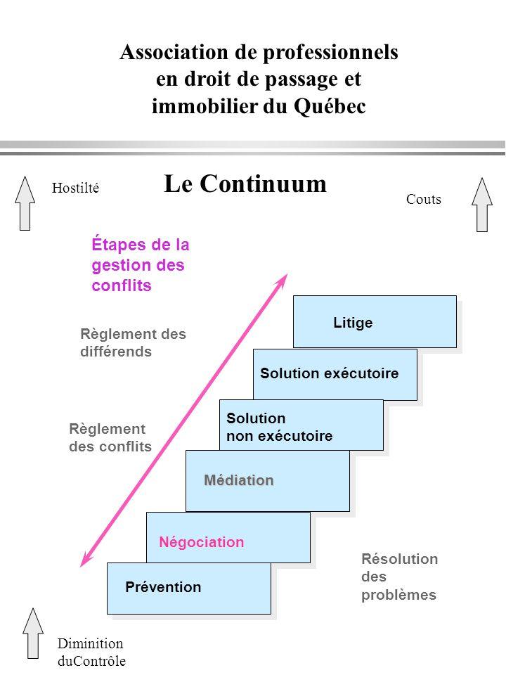 Association de professionnels en droit de passage et immobilier du Québec Litige Solution exécutoire Solution non exécutoire Médiation Négociation Pré