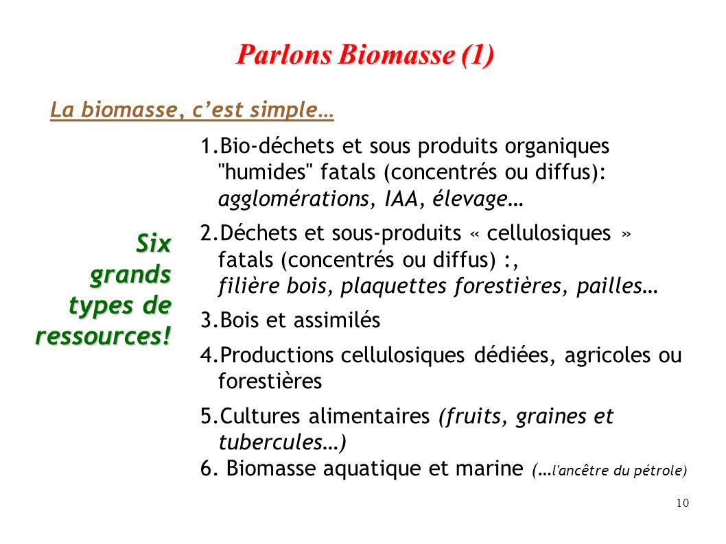 10 La biomasse, cest simple… 1.Bio-déchets et sous produits organiques
