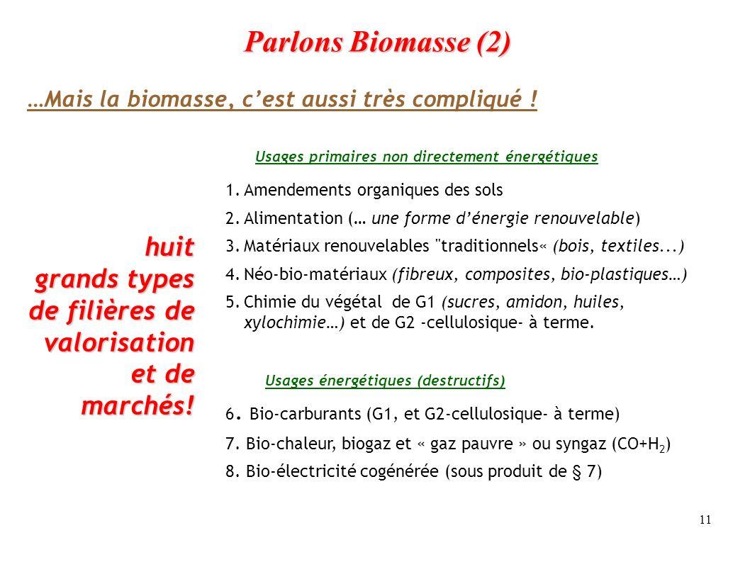 11 …Mais la biomasse, cest aussi très compliqué ! Usages primaires non directement énergétiques huit grands types de filières de valorisation et de ma