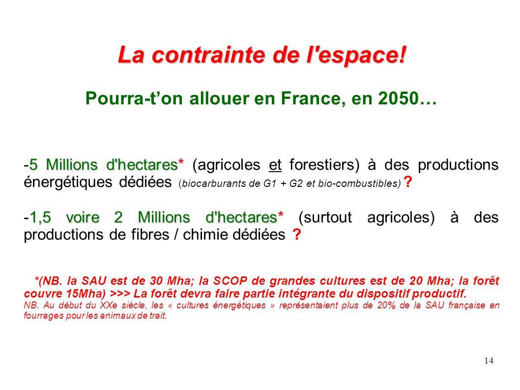 14 La contrainte de l'espace! Pourra-ton allouer en France, en 2050… 5 Millions d'hectares* -5 Millions d'hectares* (agricoles et forestiers) à des pr